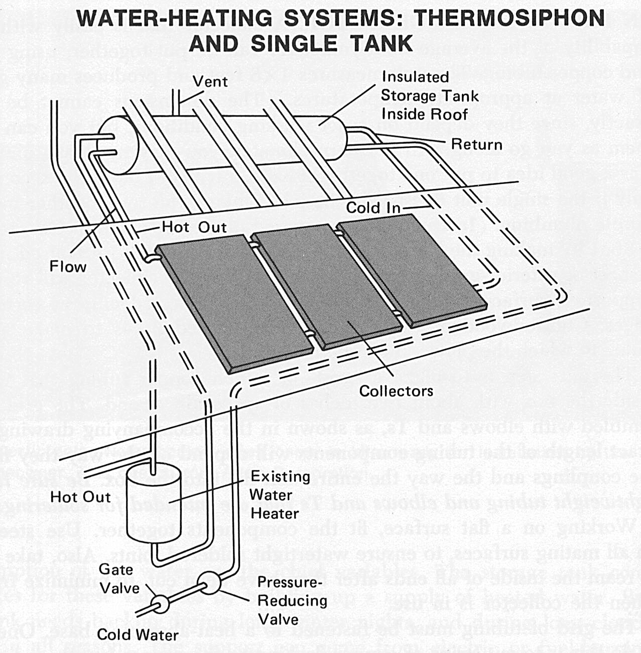 Homemade Solar Water Heating System Homemade Ftempo